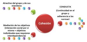 cohesion_grupal_1