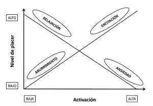 teoria_motivacion